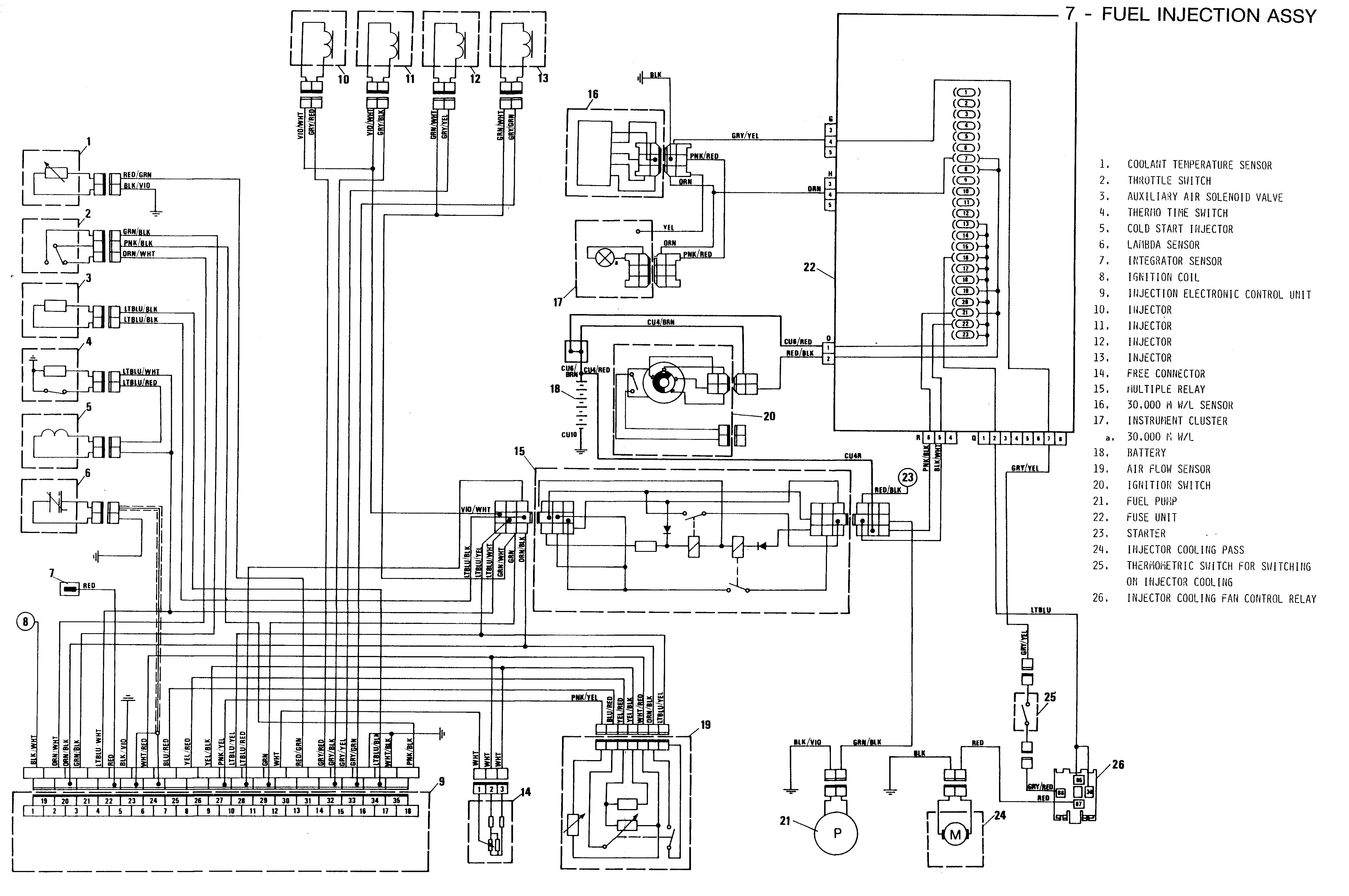 Schema der Zündung 1500 i.e - X1-9 Forum