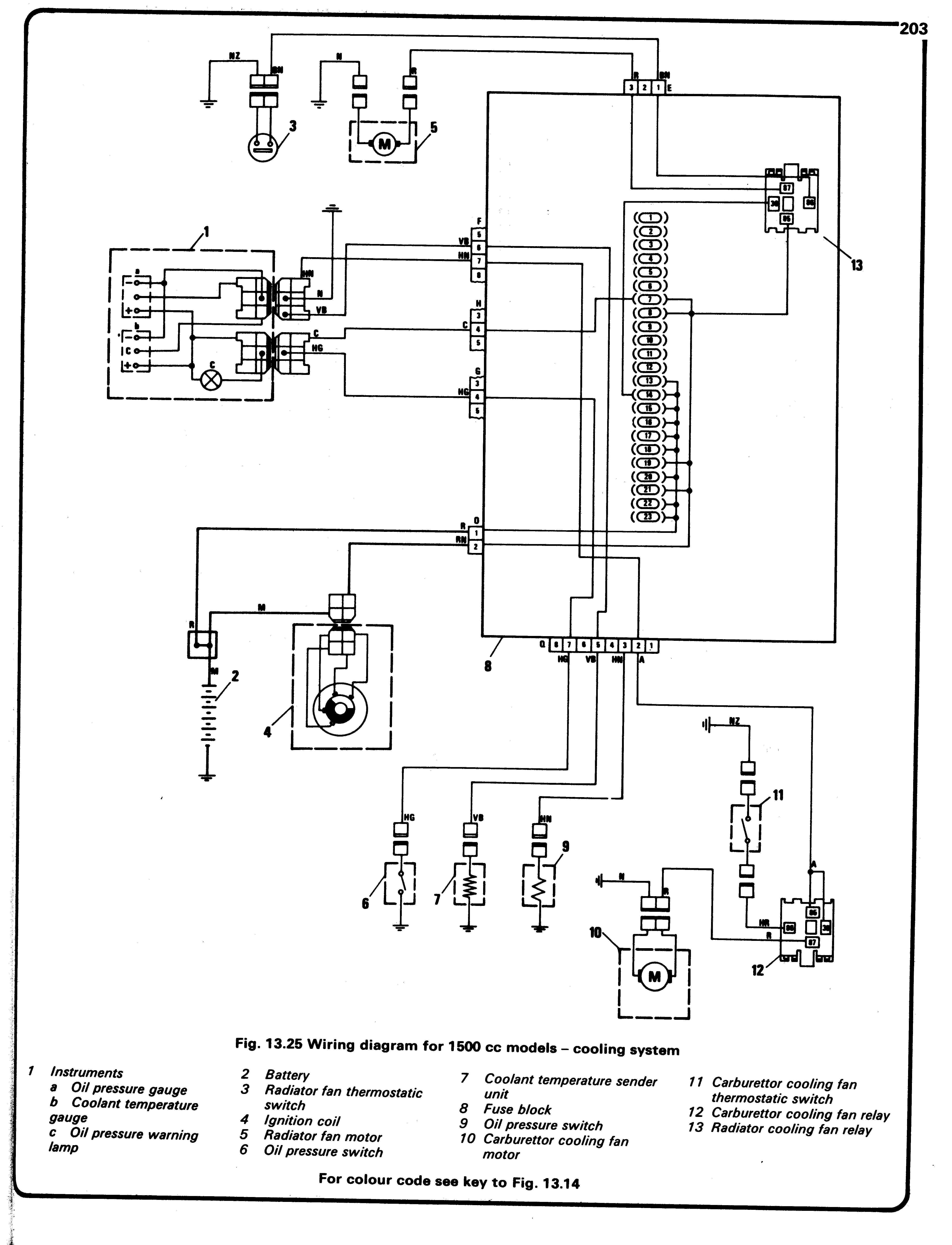 Kühlerlüfterrelais - X1-9 Forum